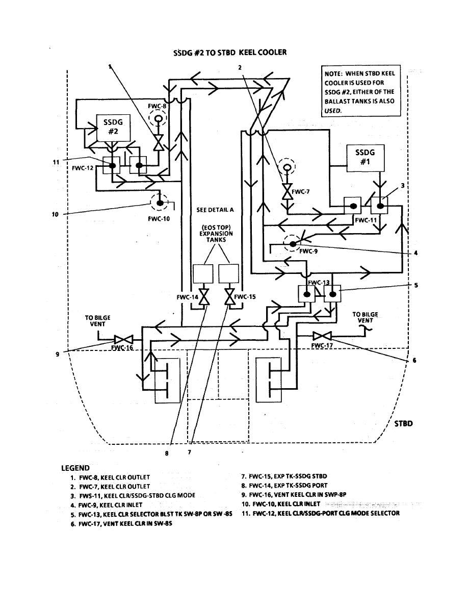 sailboat ac wiring diagram 1997 honda accord fuse box boat water plumbing - diagrams