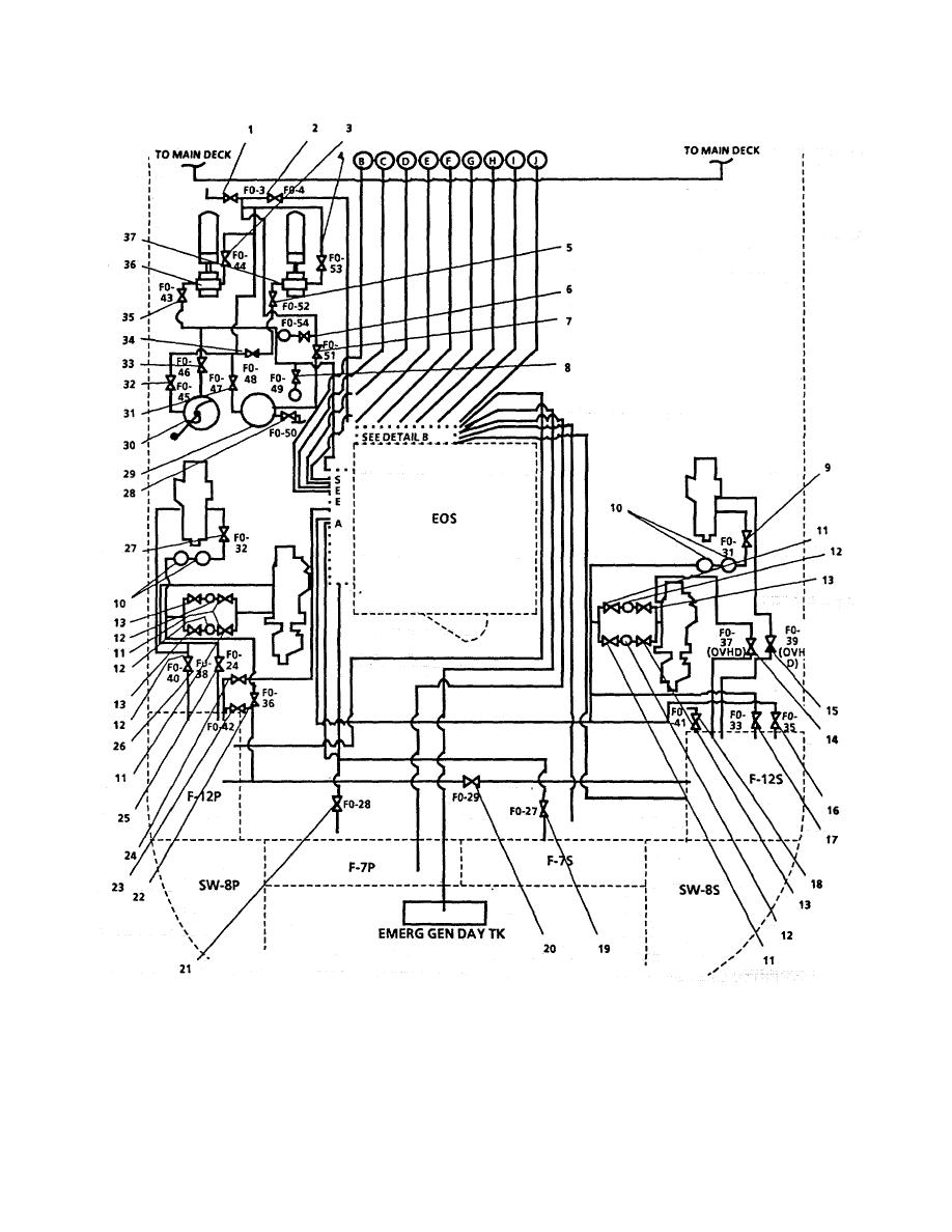 FIGURE 1-47. Fuel Oil Filter, Transfer, and Supply Piping