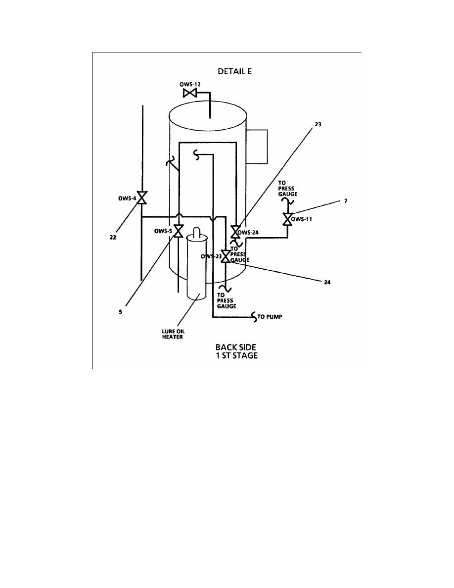 FIGURE 1-50. Oil-Water Separator Piping System (Sheet 5 of 5).
