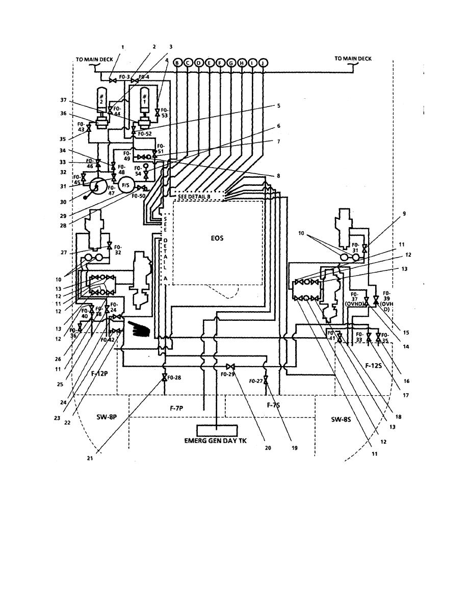 FIGURE 2-167. Fuel Oil Filter, Transfer, and Supply Piping
