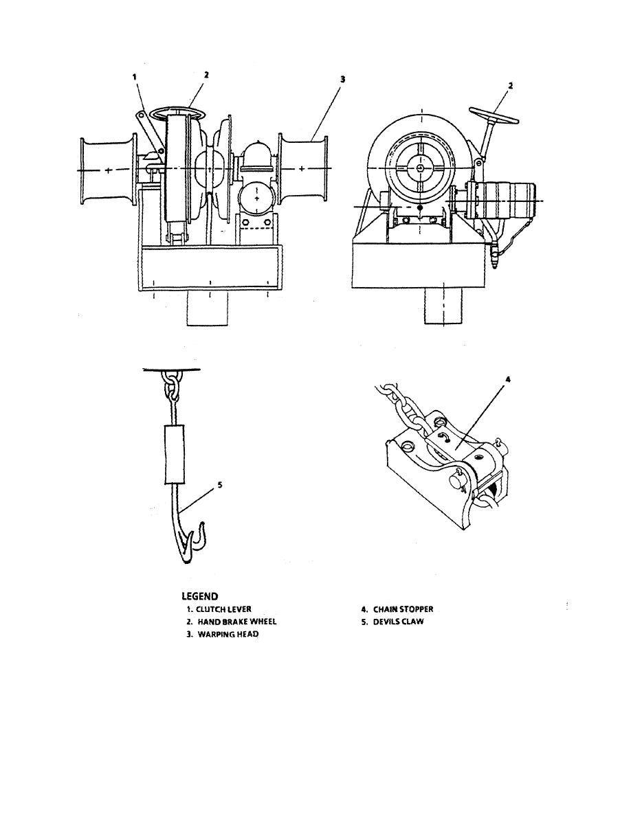 FIGURE 2-176. Bow Anchor Windlass.
