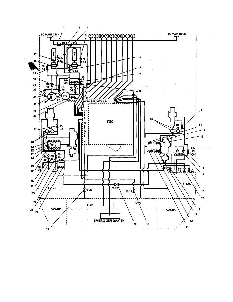 FIGURE 2-236. Fuel Oil Filter, Transfer, and Supply Piping