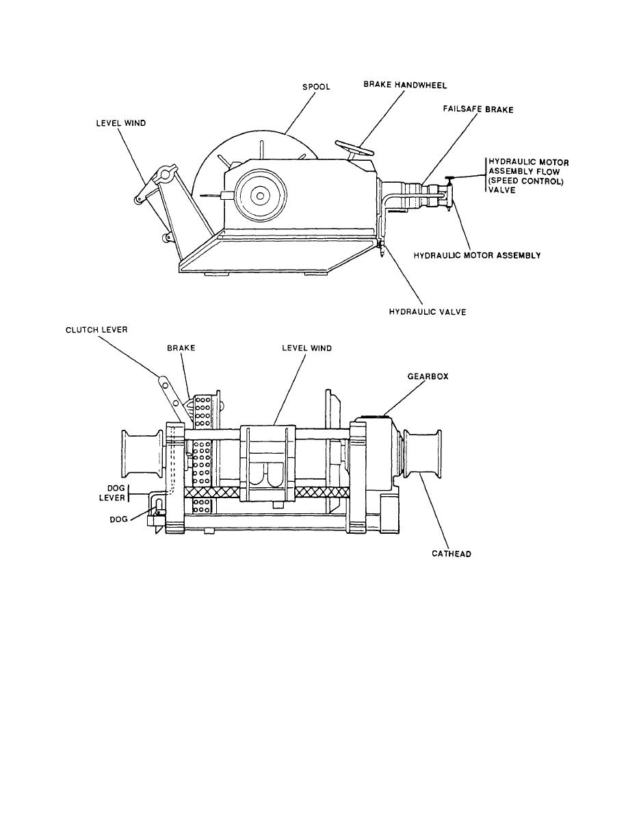 FIGURE 1-1. Stern Anchor Winch Assembly Component Location.