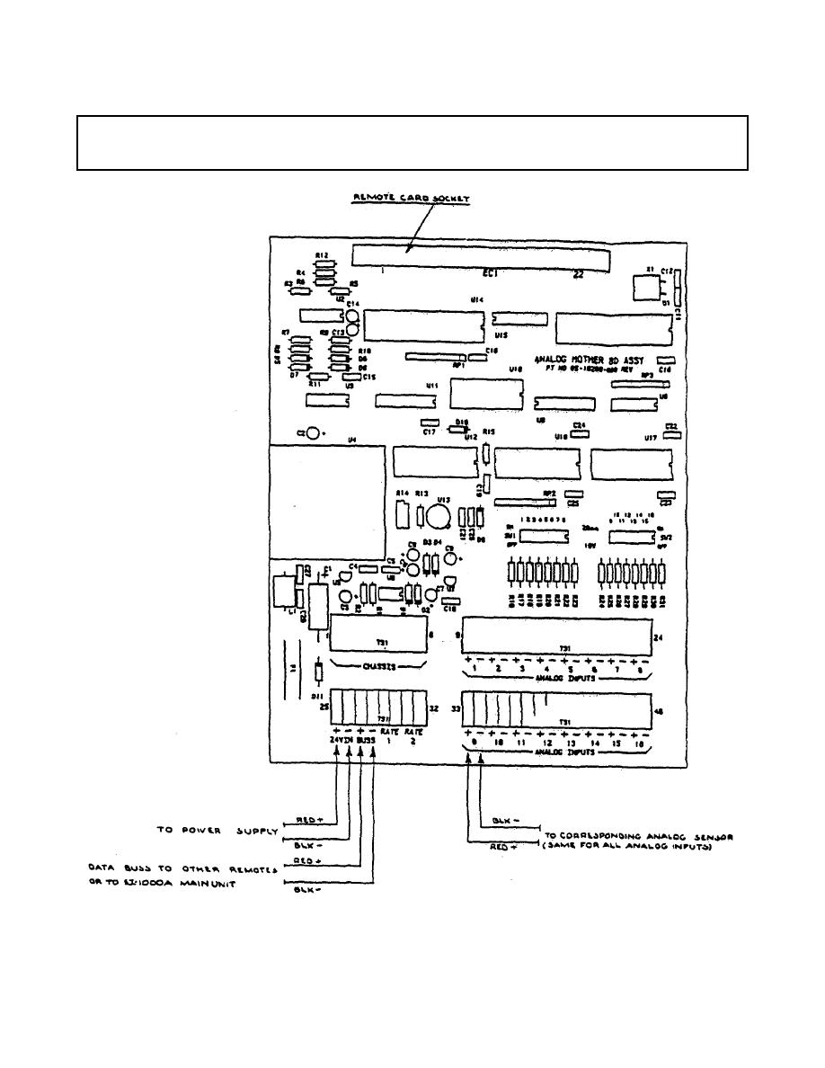 Analog Remote Module 24 VDC Input Wiring Diagram