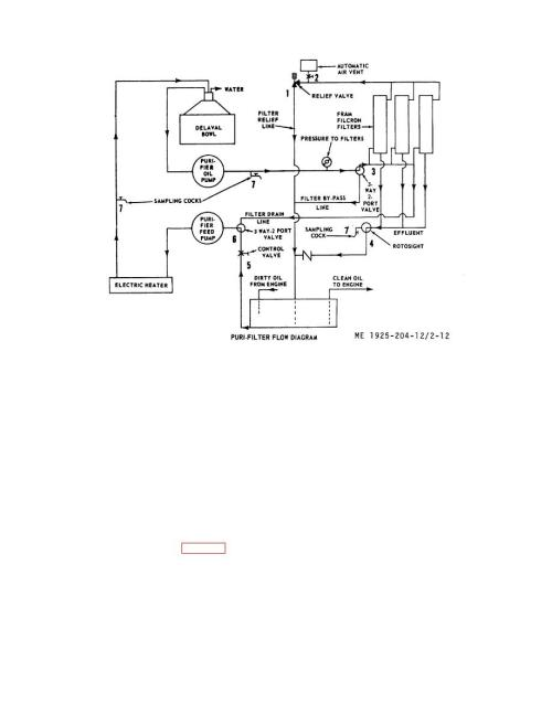 small resolution of relief valve