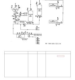 compressed air system piping diagram  [ 918 x 1188 Pixel ]