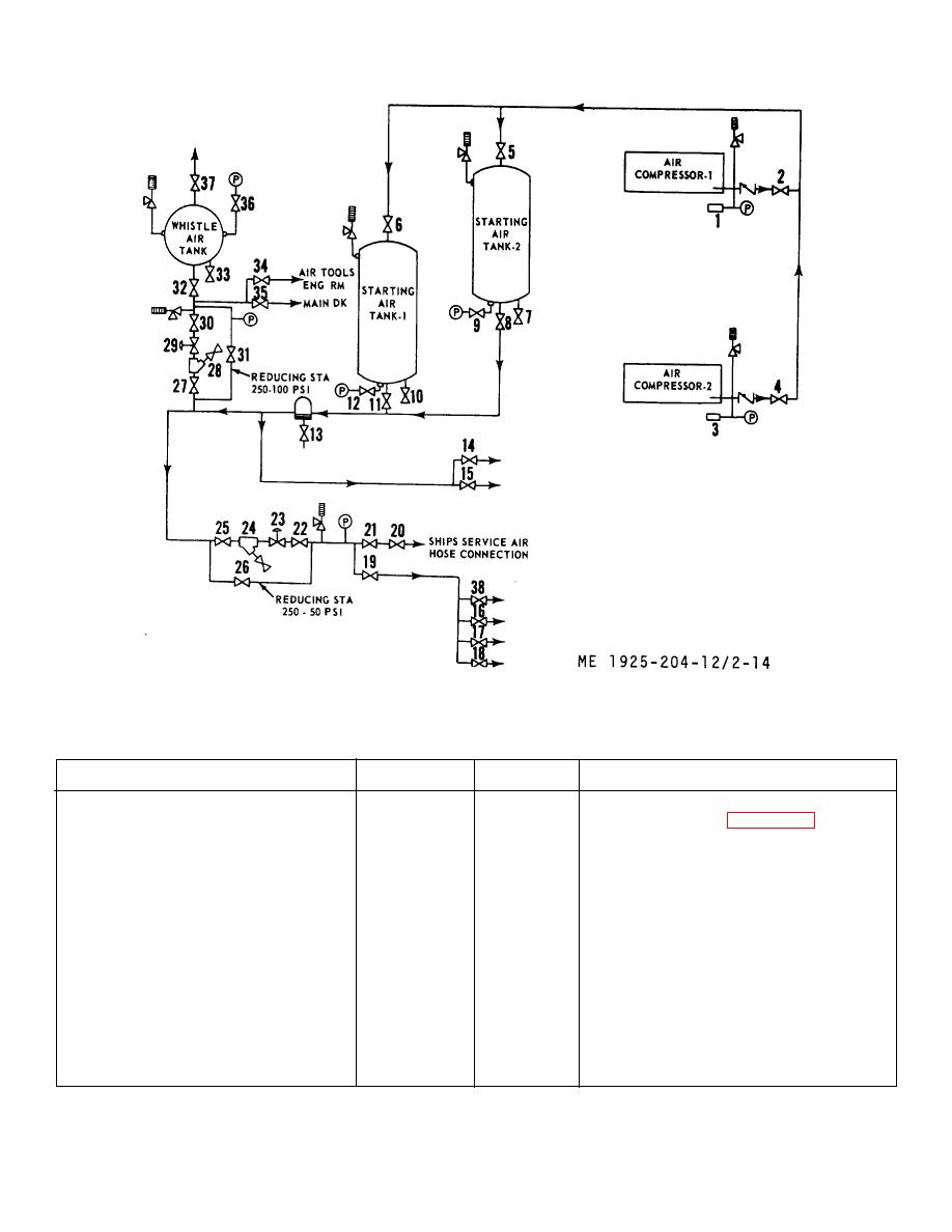 medium resolution of compressed air system piping diagram