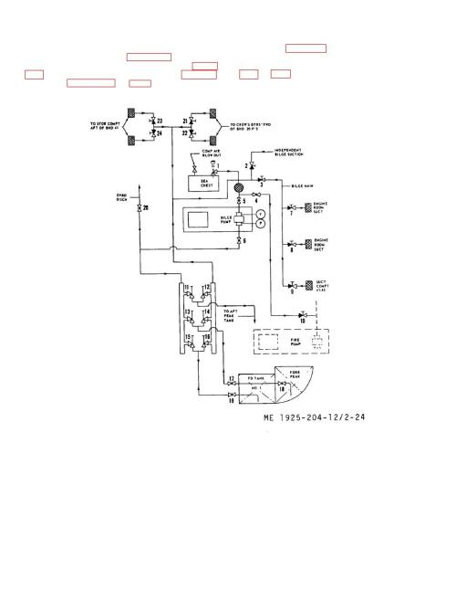 small resolution of valve in the system gives location function and label