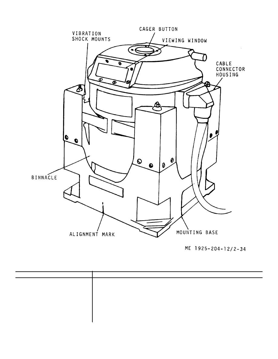 Figure 2-34. Gyro compass master unit.
