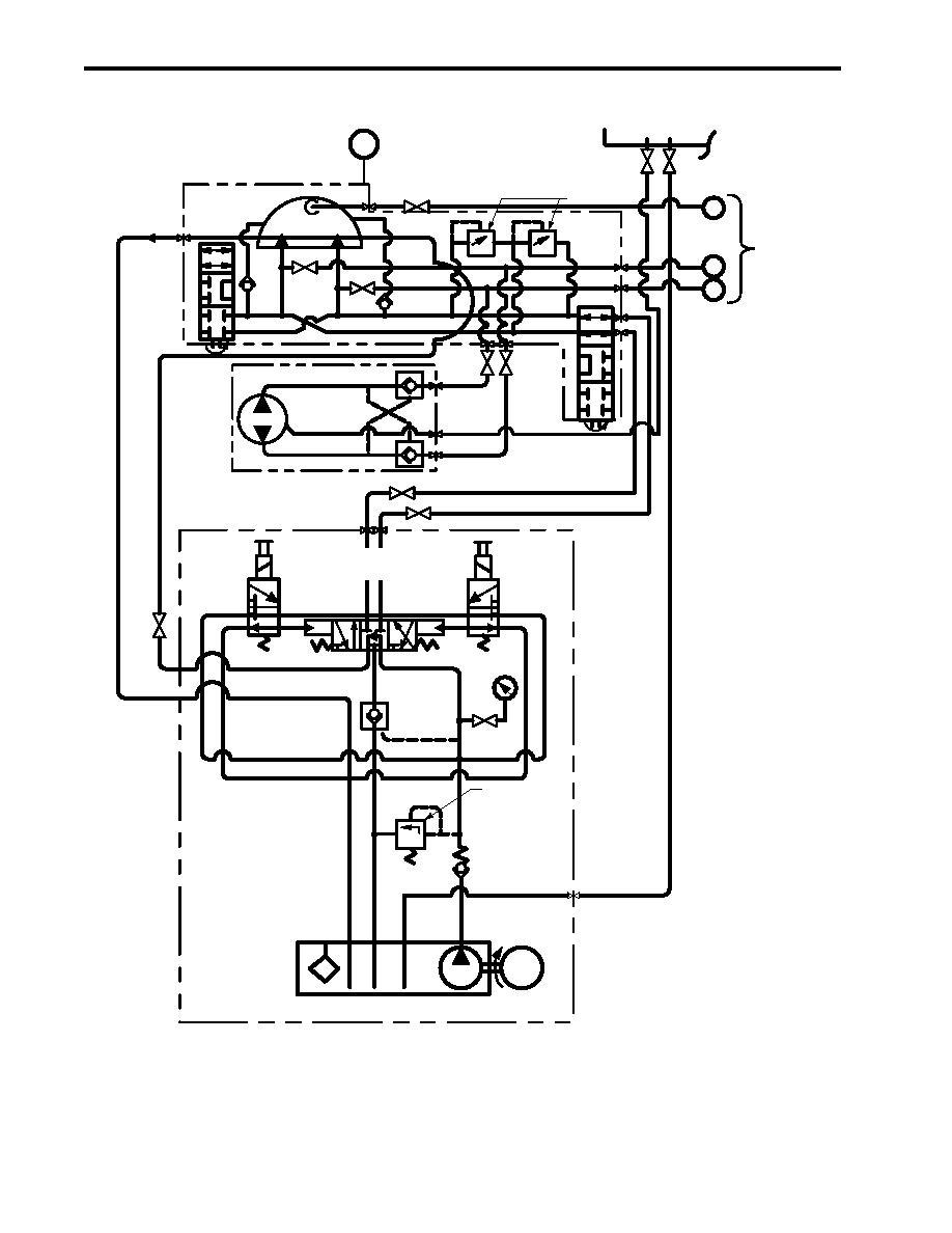 Figure 1. Steering Gear Hydraulic System Schematic (Pump 1)