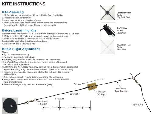 small resolution of drop line kite fishing instructions