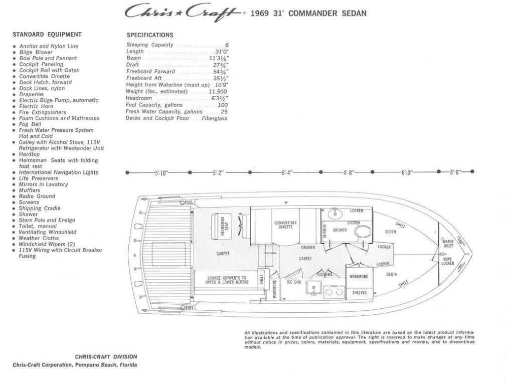 31' Chris Craft Commander Sedan Fiberglass With Fly Bridge