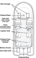 Carolina Skiff Dual Console Boats Research