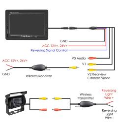 caravan wiring diagram for reversing camera wiring diagram dat backup camera wiring diagram 12v [ 1009 x 1009 Pixel ]