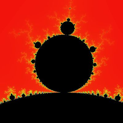 Raspberry Pi - Mandelbrot pictures (5/6)