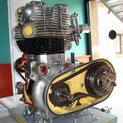 Royal Enfield Bullet 500 Wiring Diagram Opel Astra G Radio Engine Marine Ac