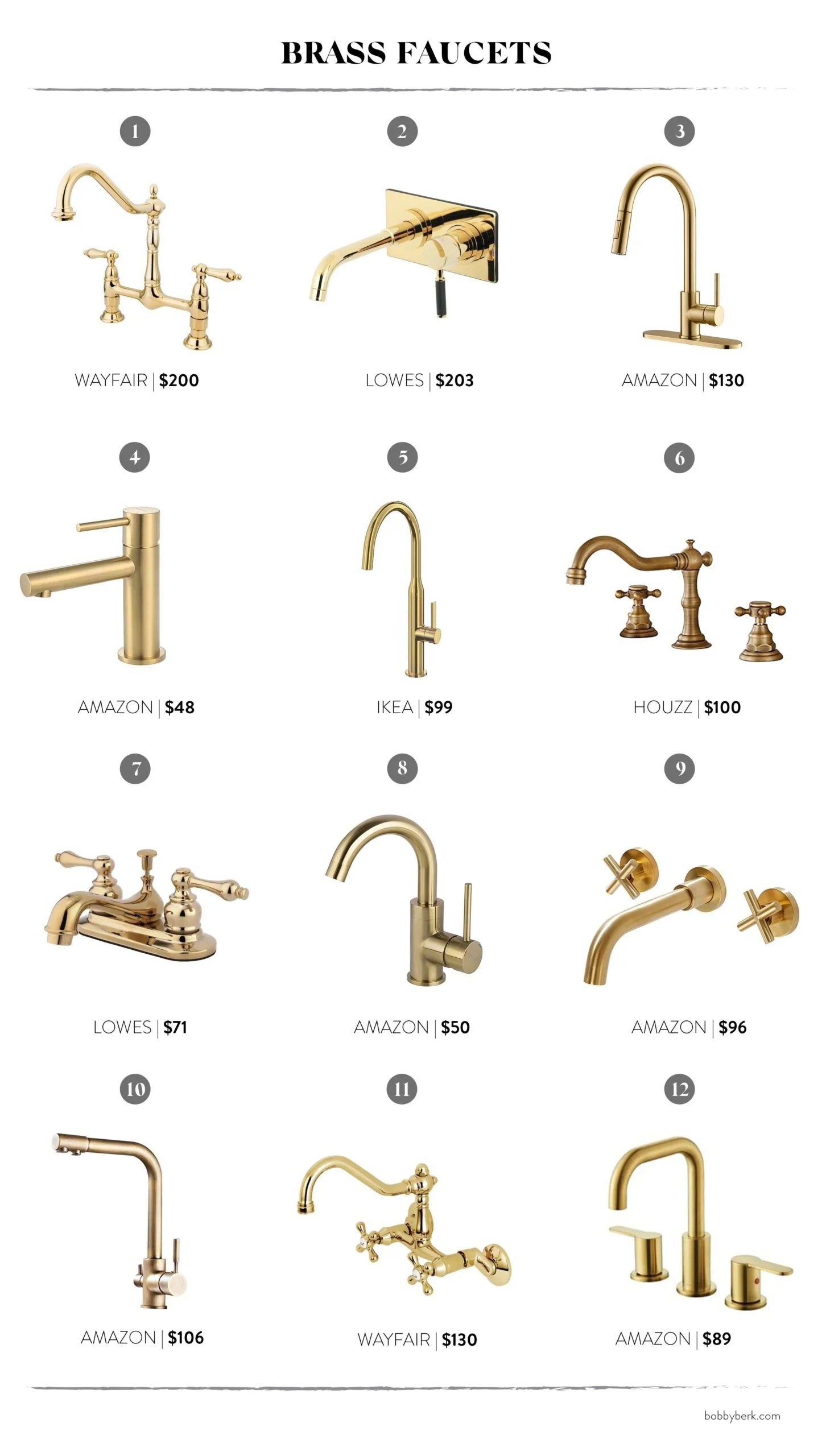 36 affordable faucets for an easy