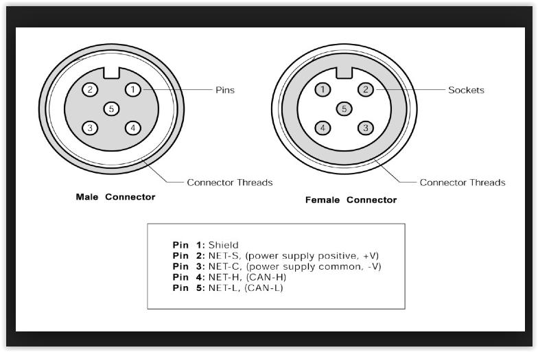 Nema Size 2 Starter Wiring Diagram