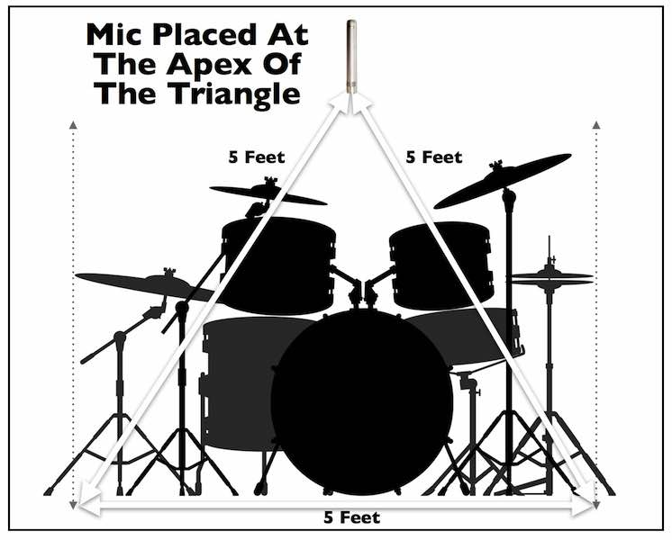 6 Techniques For Miking A Drum Kit With A Single Mic