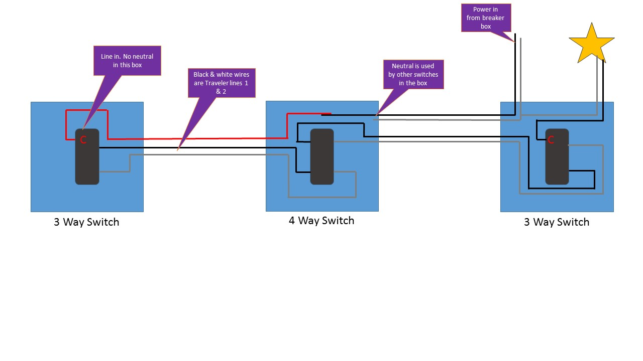 wiring a 3 and 4 way leviton smart switch z wave smart switches 4 way switch wiring leviton 4 way wiring diagram [ 1280 x 720 Pixel ]