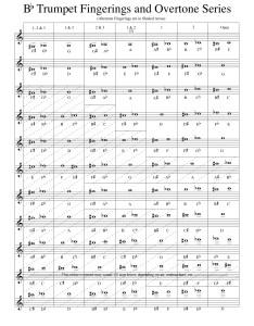 Trumpet fingerings and overtone series also bb fingering chart bob gillis musician rh bobgillis wordpress