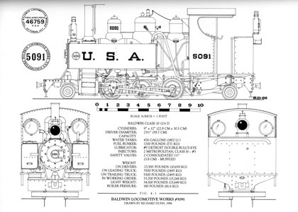Small Steam Engine Plans Small Boat Plans Wiring Diagram