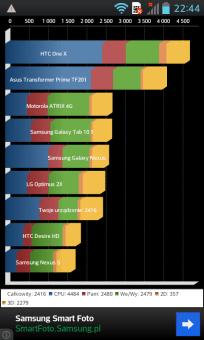 LG 2X P990 wynik benchmarku Quadrant