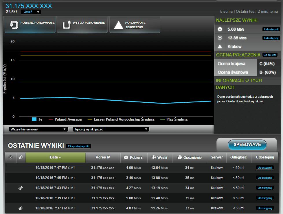 wyniki-speedtestu-z-18-10-2016