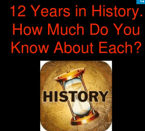 Hidden History: Did You Know These 12 Interesting Facts About Each of these years?