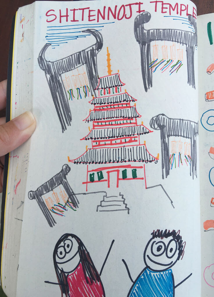 Drawing of Shitennoji Temple