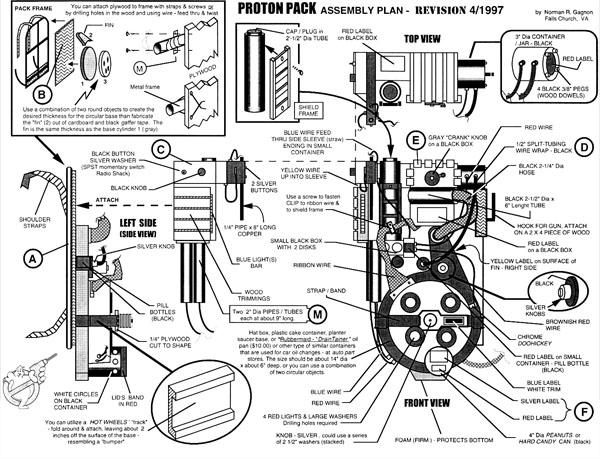 Proton Pack Gun