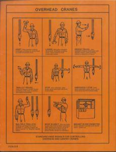 Bob's Rigging & Crane Handbook - English Desktop Size - Overhead Crane Rigging Book