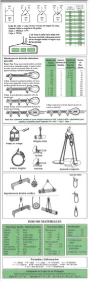 Spanish Version - Bob's Rigging Safety Reference Cards