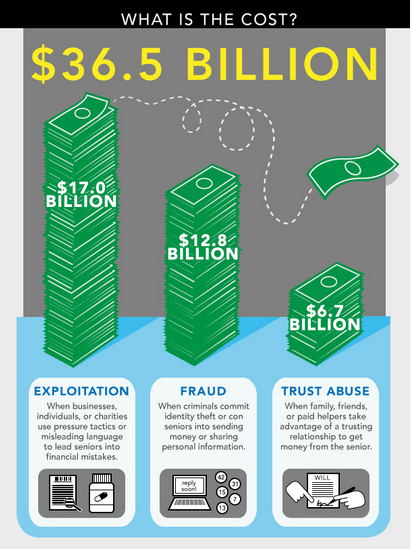 TrueLink infographic. Click for more.