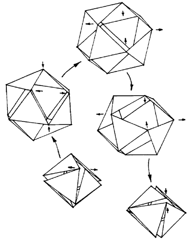 sequence of tensegrity icosahedron transformations