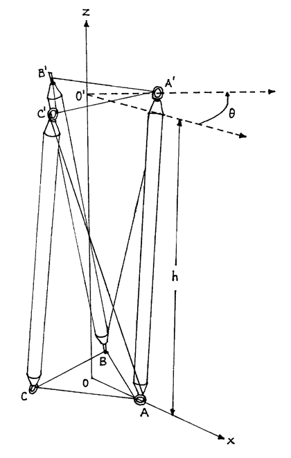 three sticks with connecting string and coordinate system