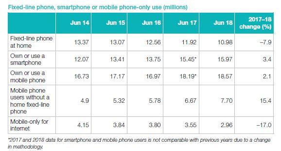 fixed-line-phones