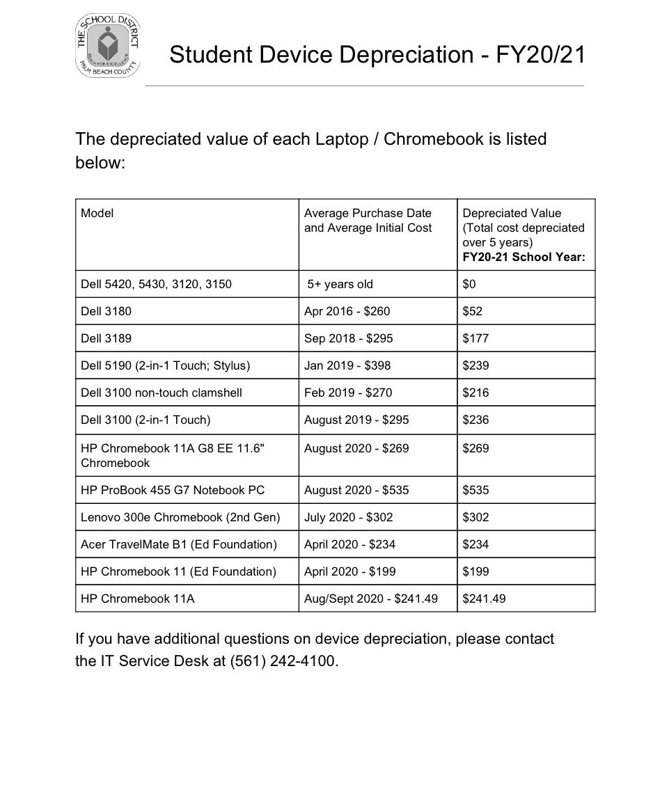 Chromebook depreciation