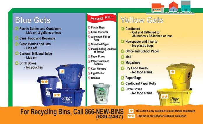 Focusing On The Solid Waste Authority in Palm Beach County