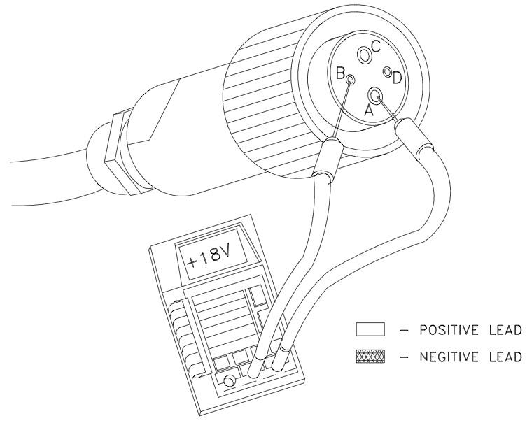 PAT Hirschmann Linerider Adjustment Procedure