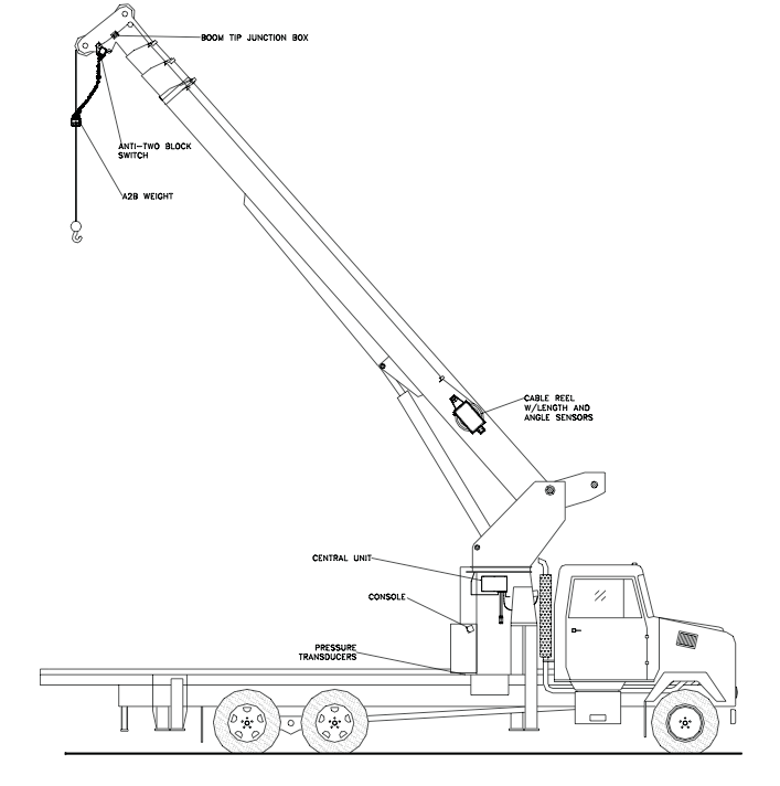 garmin quest wiring diagram auto electrical wiring diagramgarmin quest wiring diagram