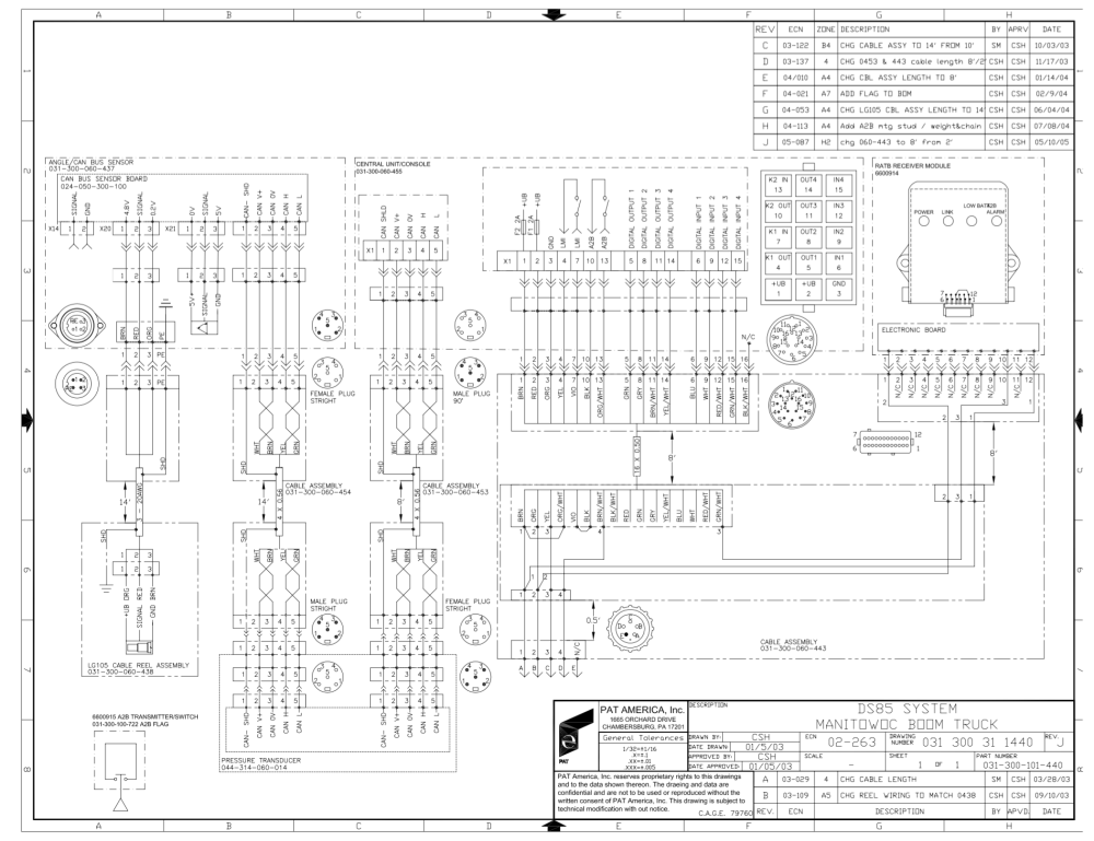 medium resolution of pat ds85 wiring schematic bts crane rh bodetechnicalservices com