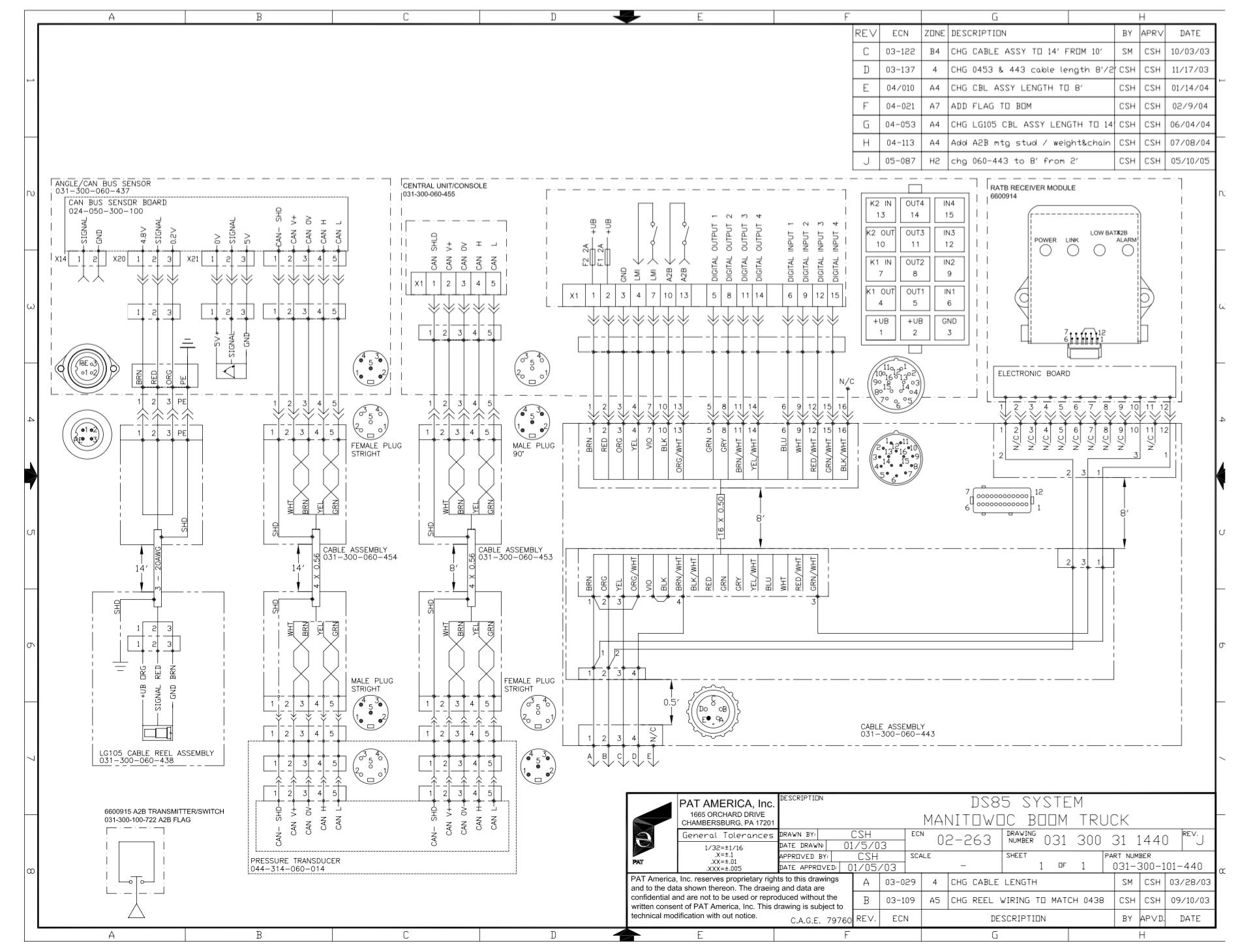 hight resolution of pat ds85 wiring schematic bts crane rh bodetechnicalservices com