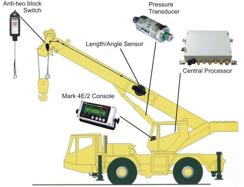 crane parts diagram telecaster 4 way switch wiring pat hirschmann bts