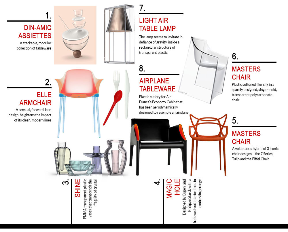 Eugeni-Quitllet-Designs-Silk-Shine-Magic-Hole-Elle-Masters-Light