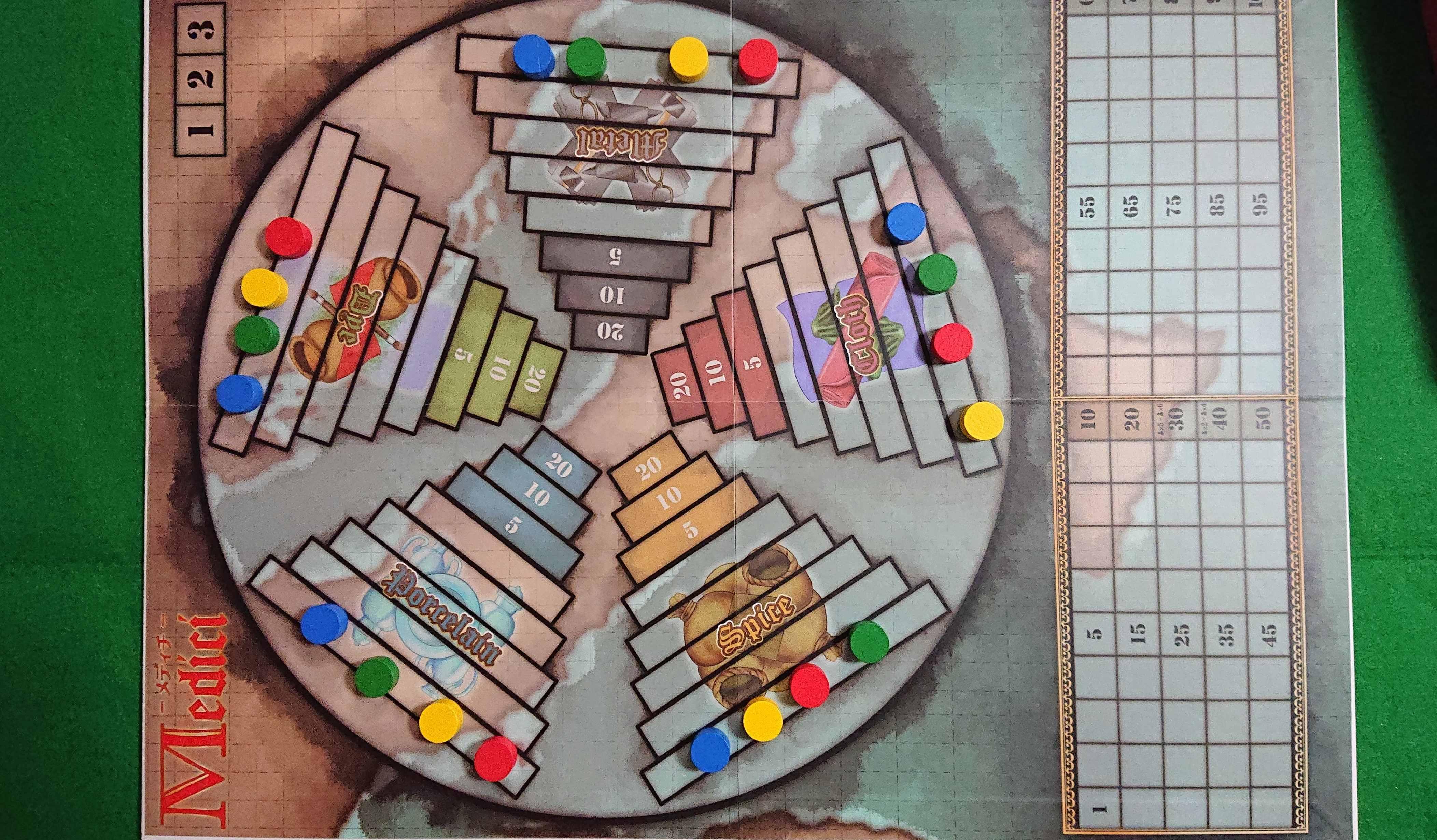 メディチ(Medici) 競りの名作 ボードゲーム 交易しお金を稼げ! ルール説明