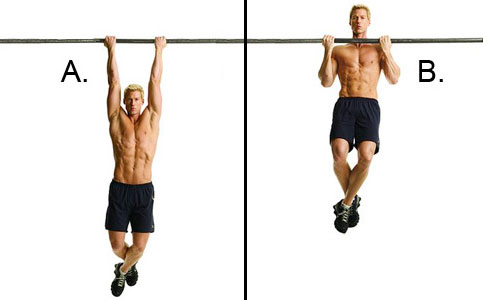 Chin Ups Workout