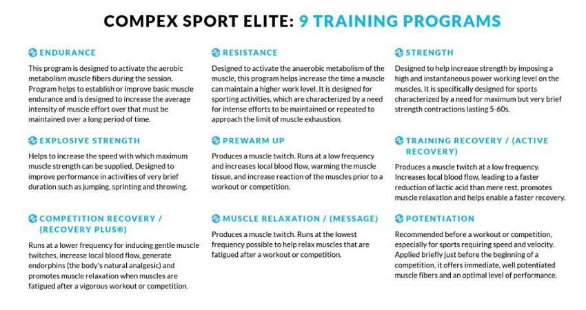The Compex Sport Elite