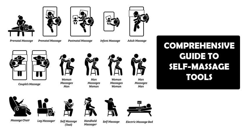Guide to Self-Massage Tools