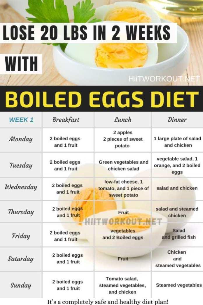 Egg Diet – lose 20 lbs in 2 weeks